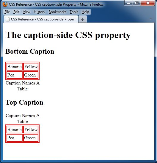 css table caption side css property