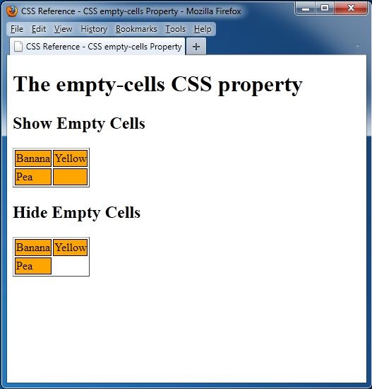 Css table empty cells css property - Css display table tutorial ...