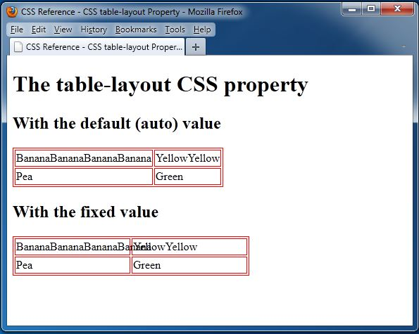 Css table table layout css property for Css table align